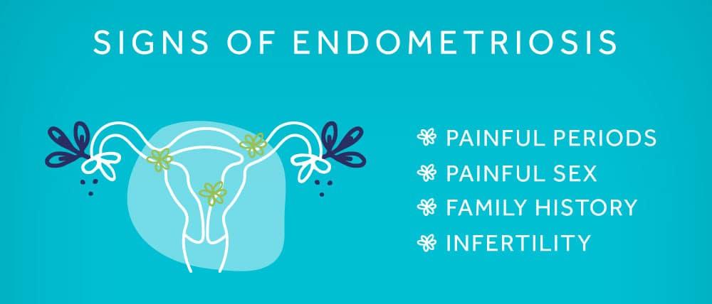 signs of endometriosis in Anand, Gujaratsigns of endometriosis